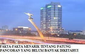 FAKTA PATUNG PANCORAN
